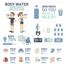 hydration-infographic-225